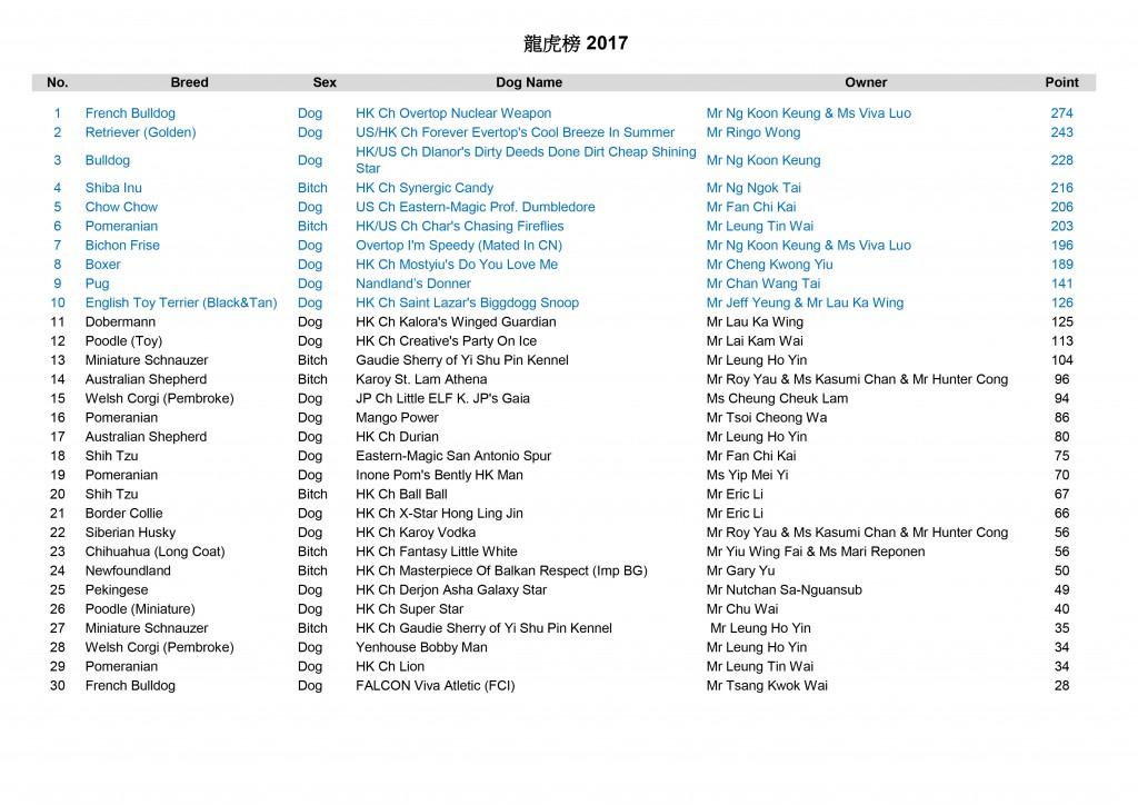 TopRanking2017(June)2-01